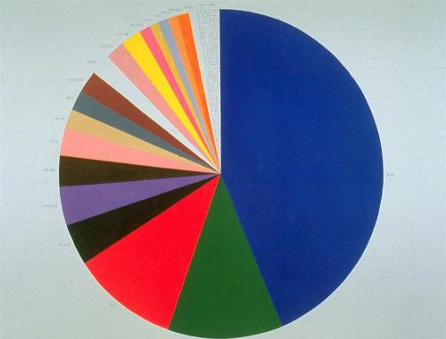 "Image: ""What is Your Favorite Color?"" Komar and Melamid, 1965. Yale Digital Images"